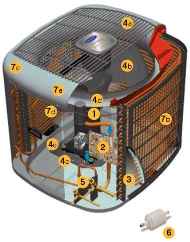 carrier air conditioning parts carrier air conditioning parts convenient again carrier air home ac compressor diagram at crackthecode.co